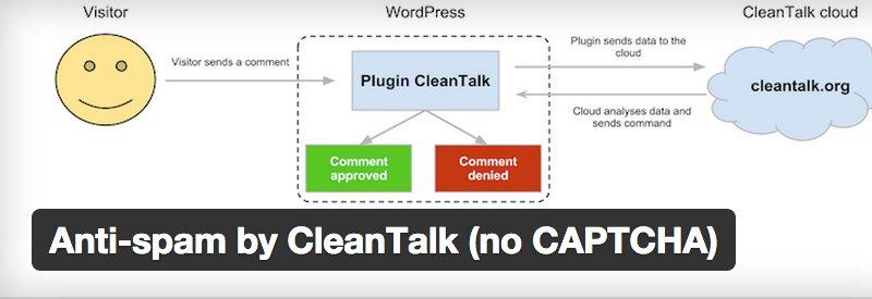 anti-spam-cleantalk