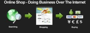 PROSES online shop via Web