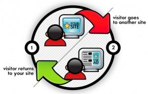 Diagram Remarketing