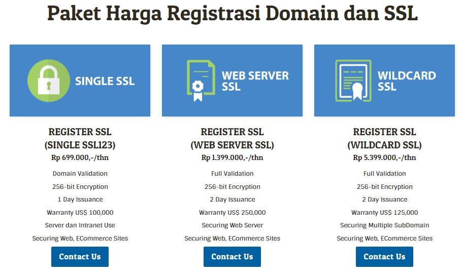 PAKET DOMAIN SSL